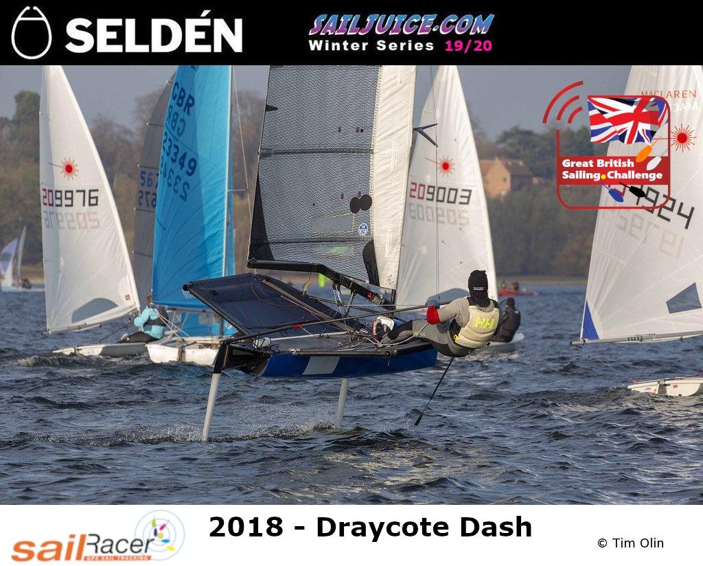 SailRacer | News