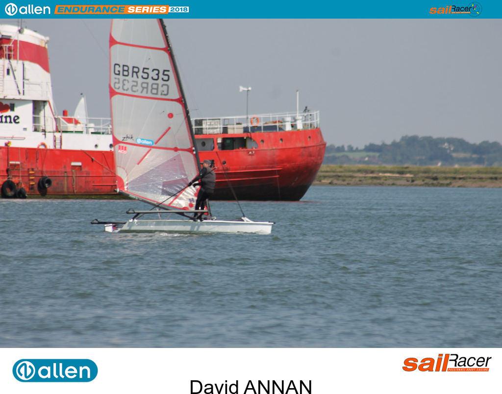 Sailracer online dating